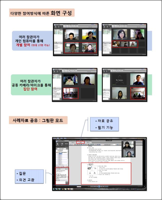 온라인상담교육 시스템